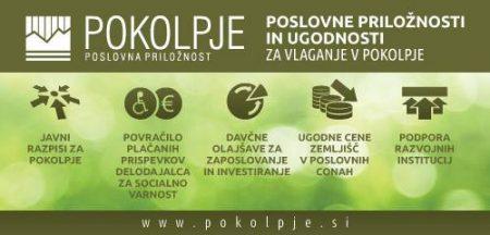 NAJAVA RAZPISA: 7. javni razpis za spodbujanje začetnih investicij in ustvarjanja novih delovnih mest na območju občin Osilnica, Semič, Metlika, Kočevje, Črnomelj, Loški Potok in Kostel