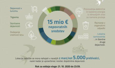 1. Javni razpis za podukrep 6.4 Podpora za naložbe v vzpostavitev in razvoj nekmetijskih dejavnosti